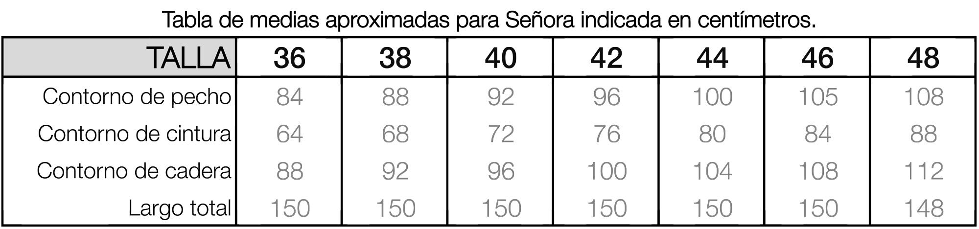 medidas_mujer